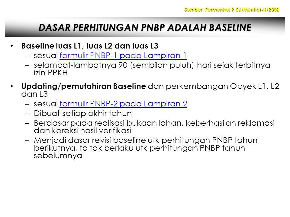 DASAR PERHITUNGAN PNBP ADALAH BASELINE