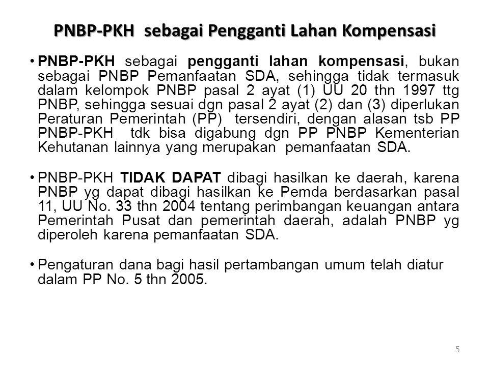 PNBP-PKH sebagai Pengganti Lahan Kompensasi