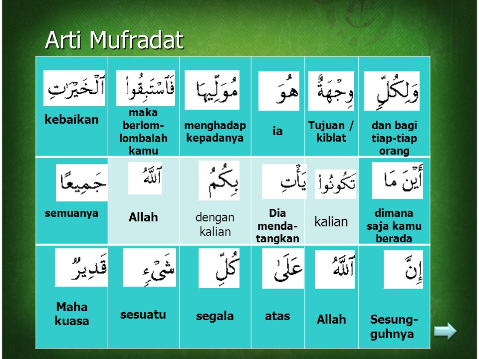 Arti Mufradat kalian kebaikan ia Allah dengan kalian Maha kuasa