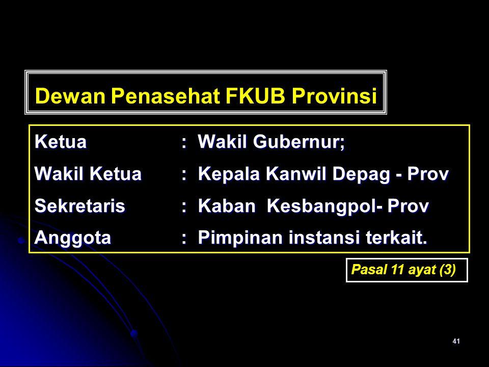 Dewan Penasehat FKUB Provinsi