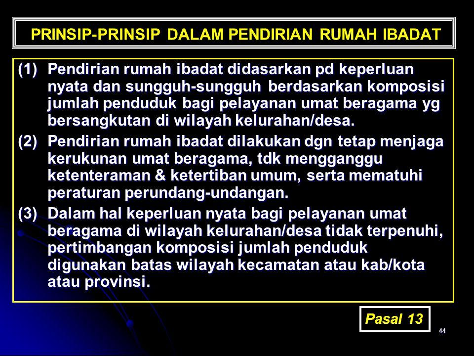 PRINSIP-PRINSIP DALAM PENDIRIAN RUMAH IBADAT