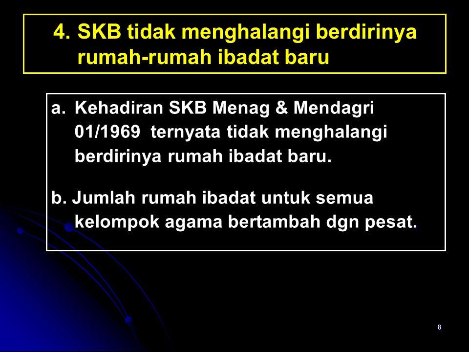 4. SKB tidak menghalangi berdirinya rumah-rumah ibadat baru