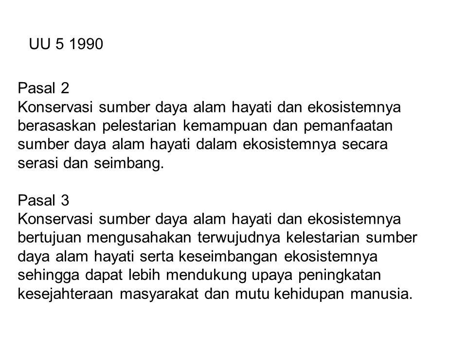 UU 5 1990 Pasal 2.