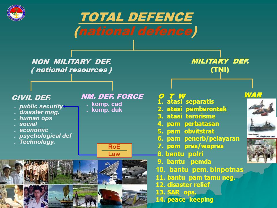 TOTAL DEFENCE (national defence)