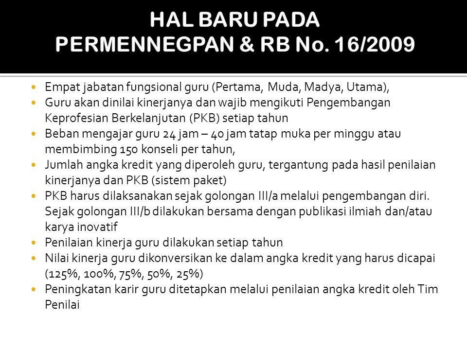 HAL BARU PADA PERMENNEGPAN & RB No. 16/2009