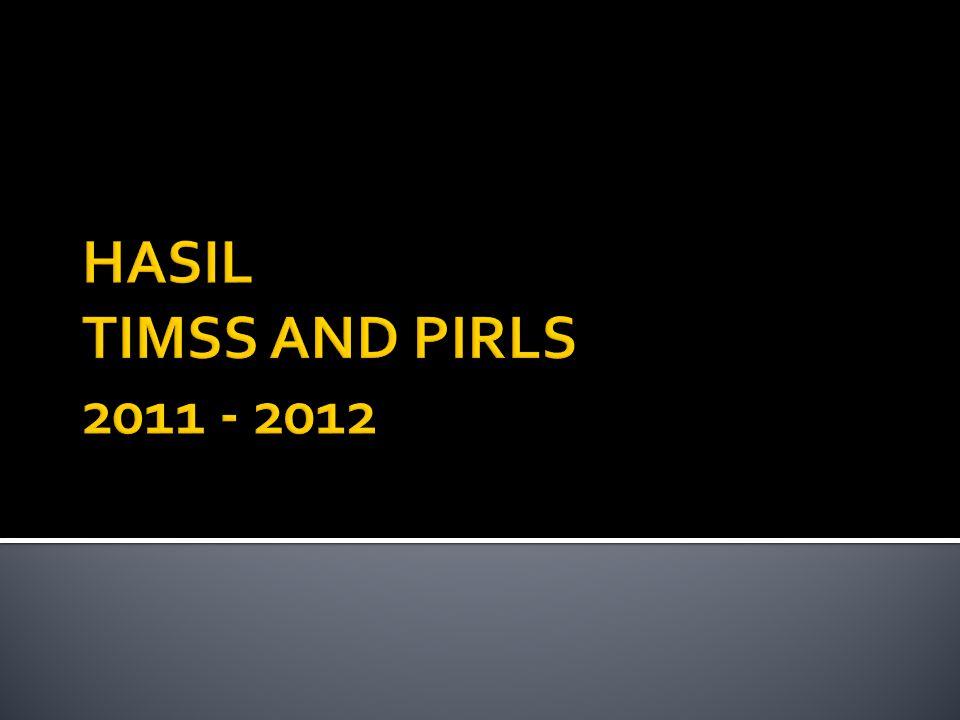 HASIL TIMSS AND PIRLS 2011 - 2012