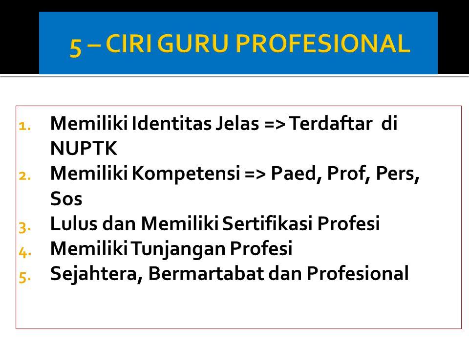 5 – CIRI GURU PROFESIONAL