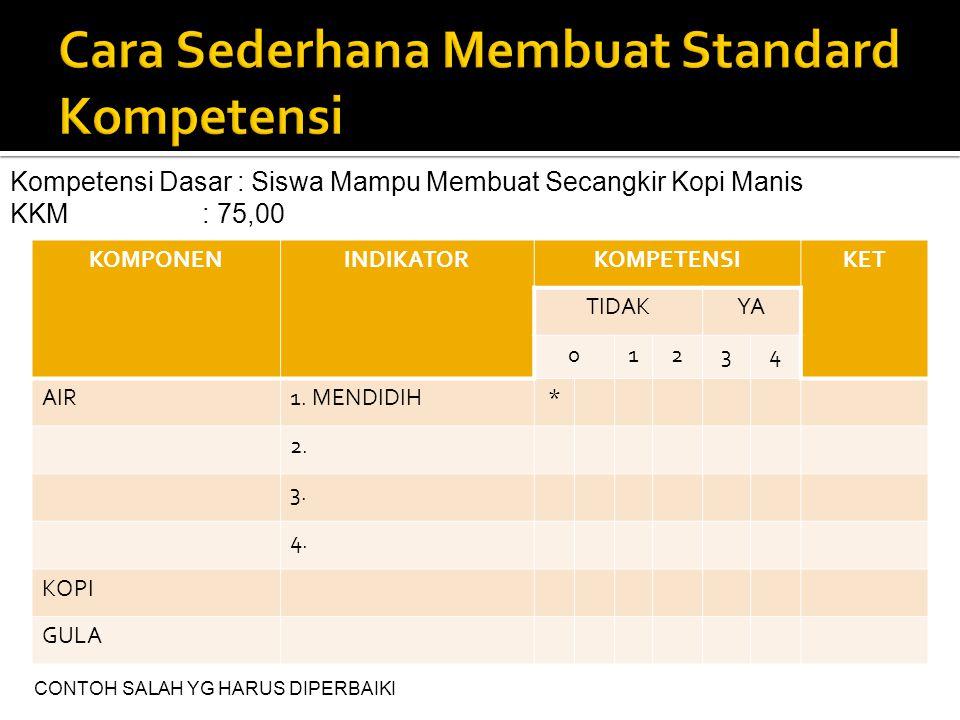 Cara Sederhana Membuat Standard Kompetensi