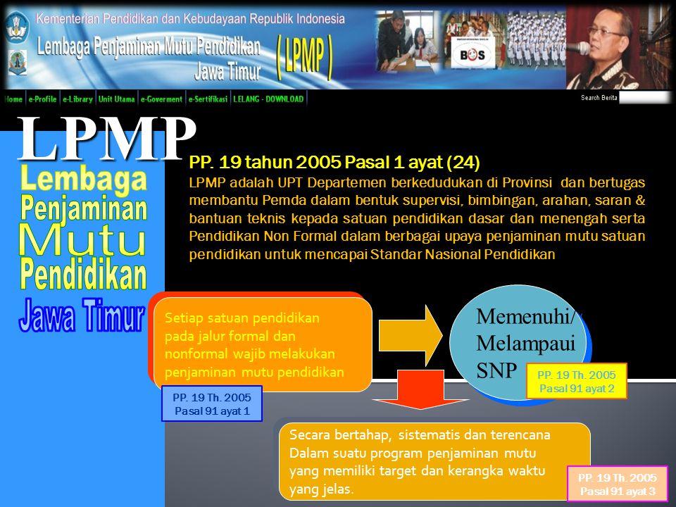 LPMP Lembaga Penjaminan Mutu Pendidikan Jawa Timur Memenuhi/ Melampaui