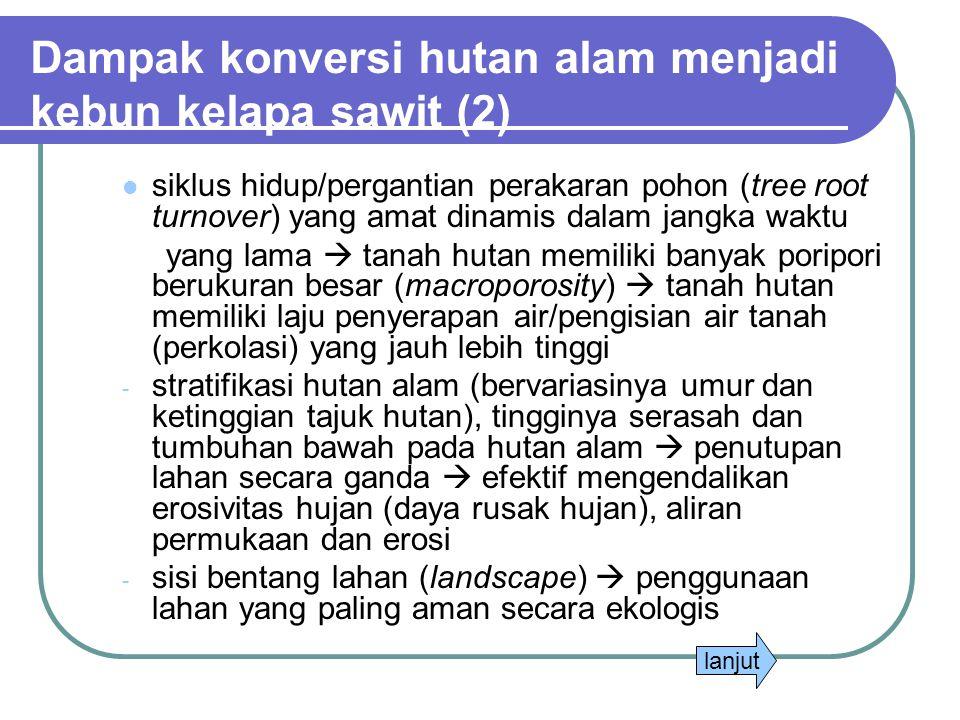Dampak konversi hutan alam menjadi kebun kelapa sawit (2)