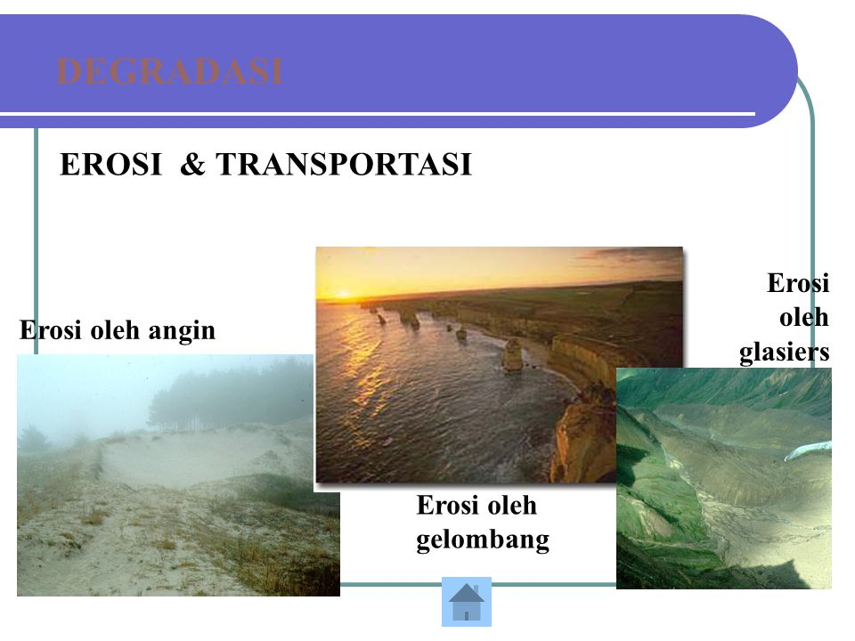 DEGRADASI EROSI & TRANSPORTASI Erosi oleh glasiers Erosi oleh angin