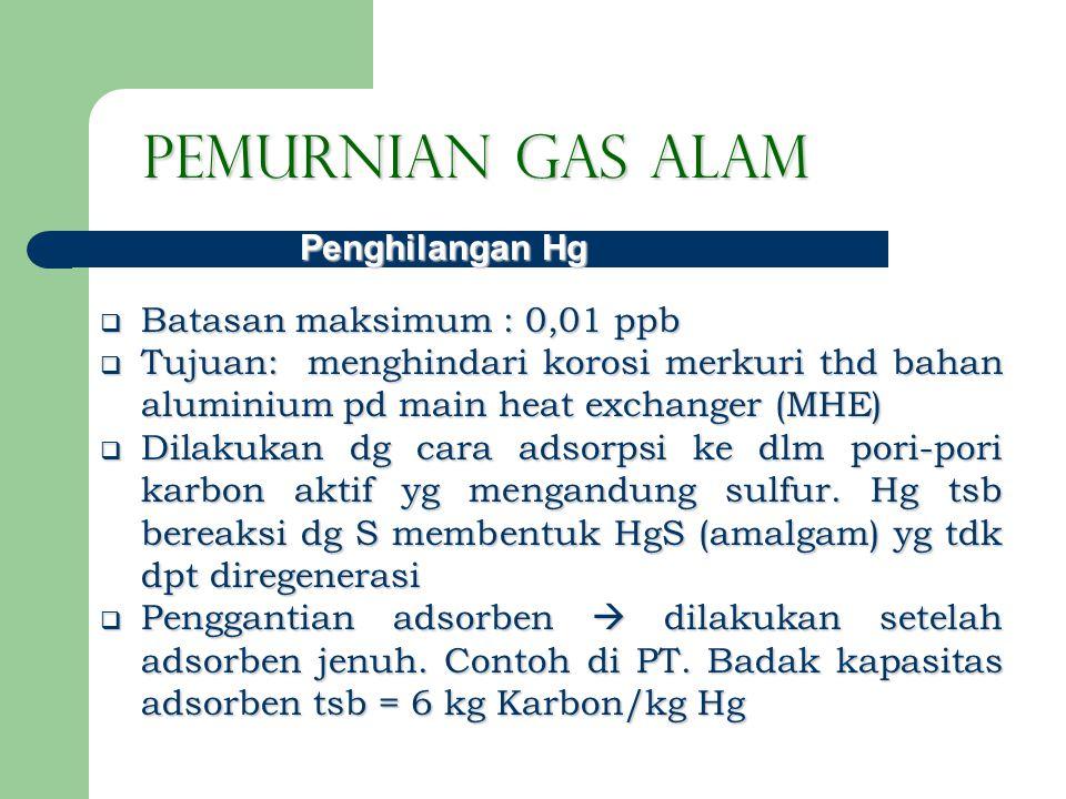 Pemurnian Gas Alam Penghilangan Hg Batasan maksimum : 0,01 ppb