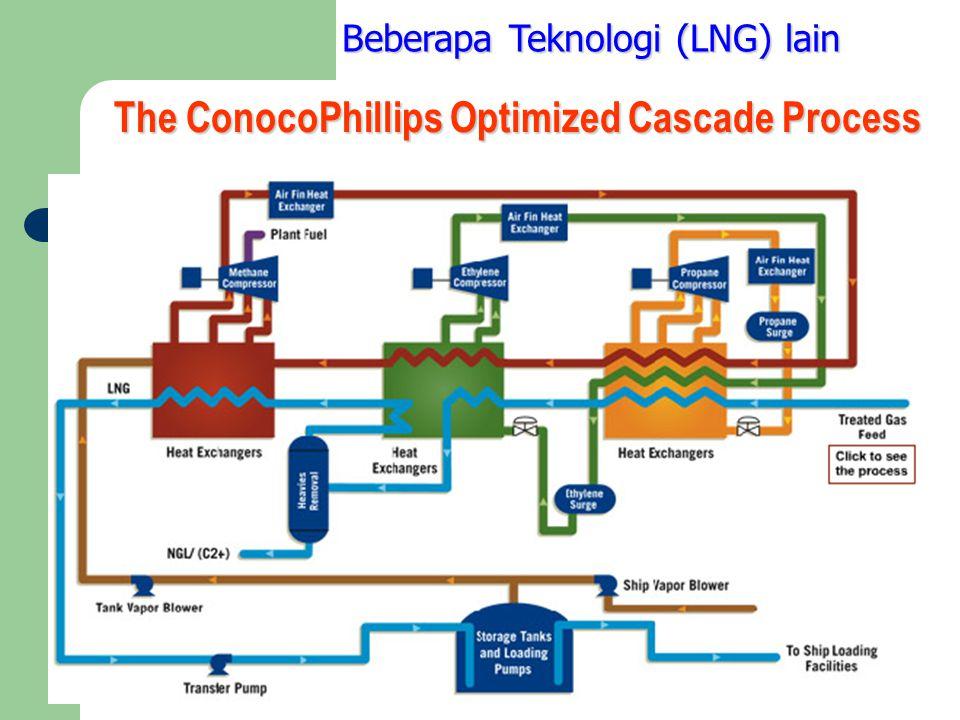 The ConocoPhillips Optimized Cascade Process