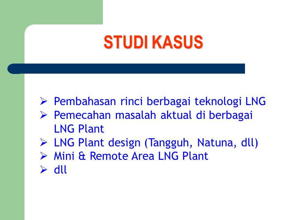 STUDI KASUS Pembahasan rinci berbagai teknologi LNG