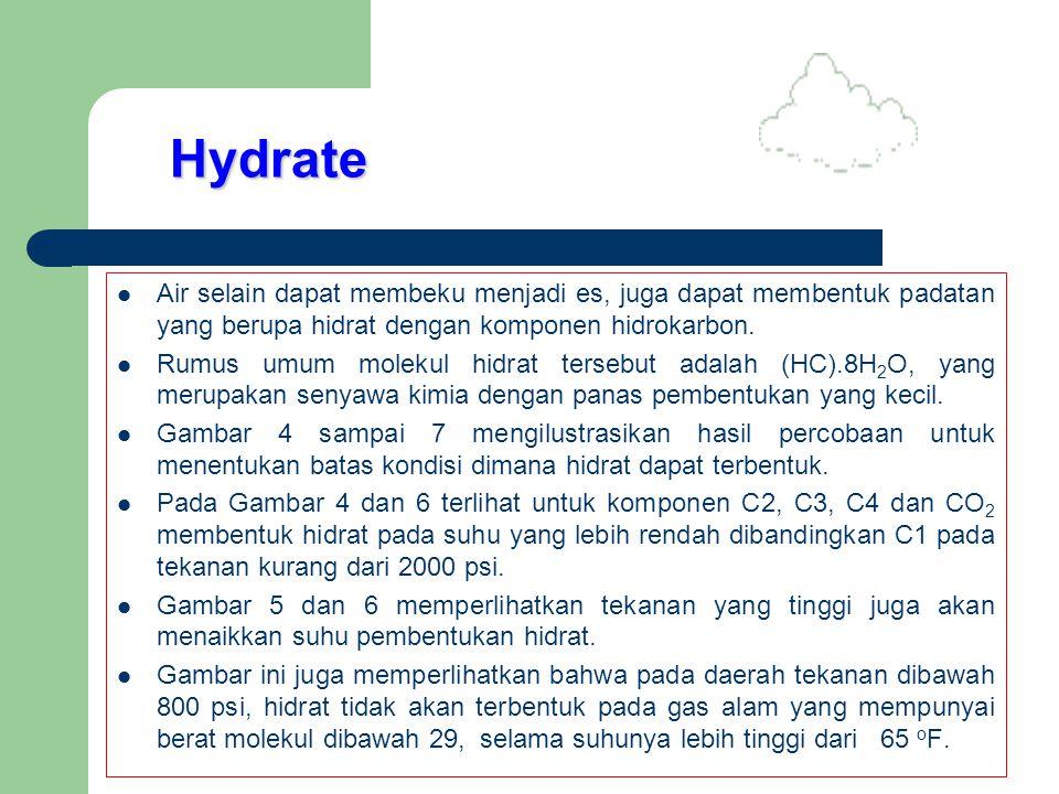 Hydrate Air selain dapat membeku menjadi es, juga dapat membentuk padatan yang berupa hidrat dengan komponen hidrokarbon.
