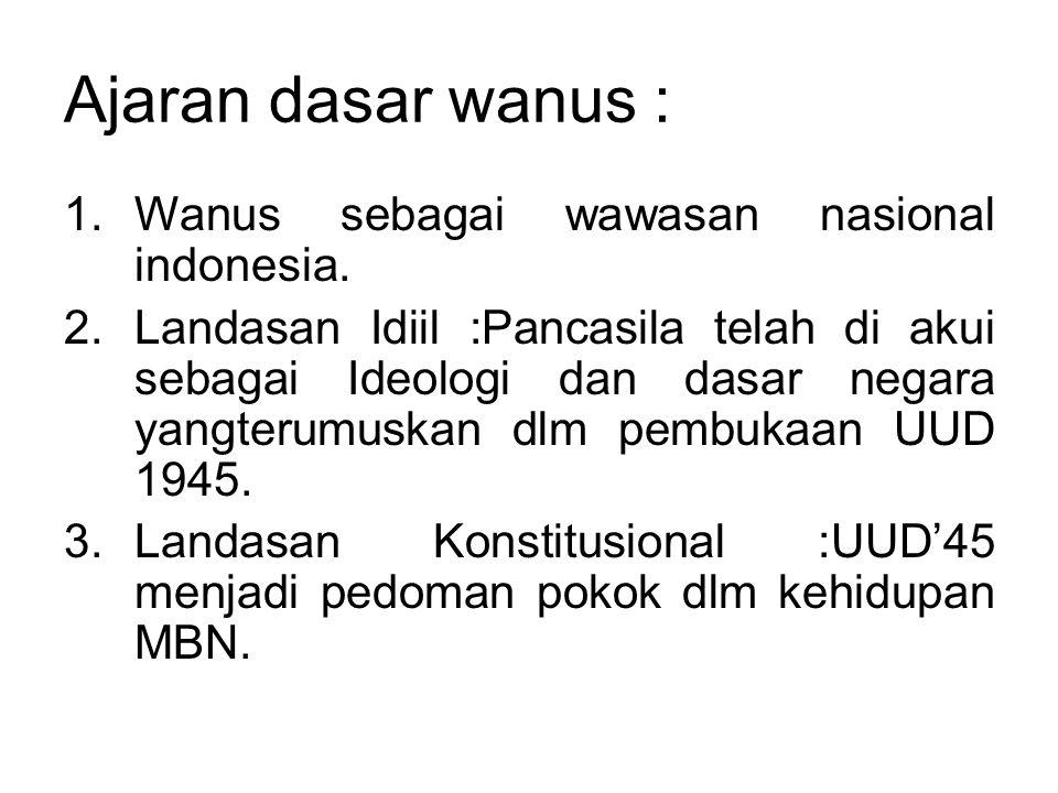 Ajaran dasar wanus : Wanus sebagai wawasan nasional indonesia.