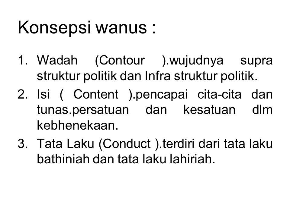Konsepsi wanus : Wadah (Contour ).wujudnya supra struktur politik dan Infra struktur politik.
