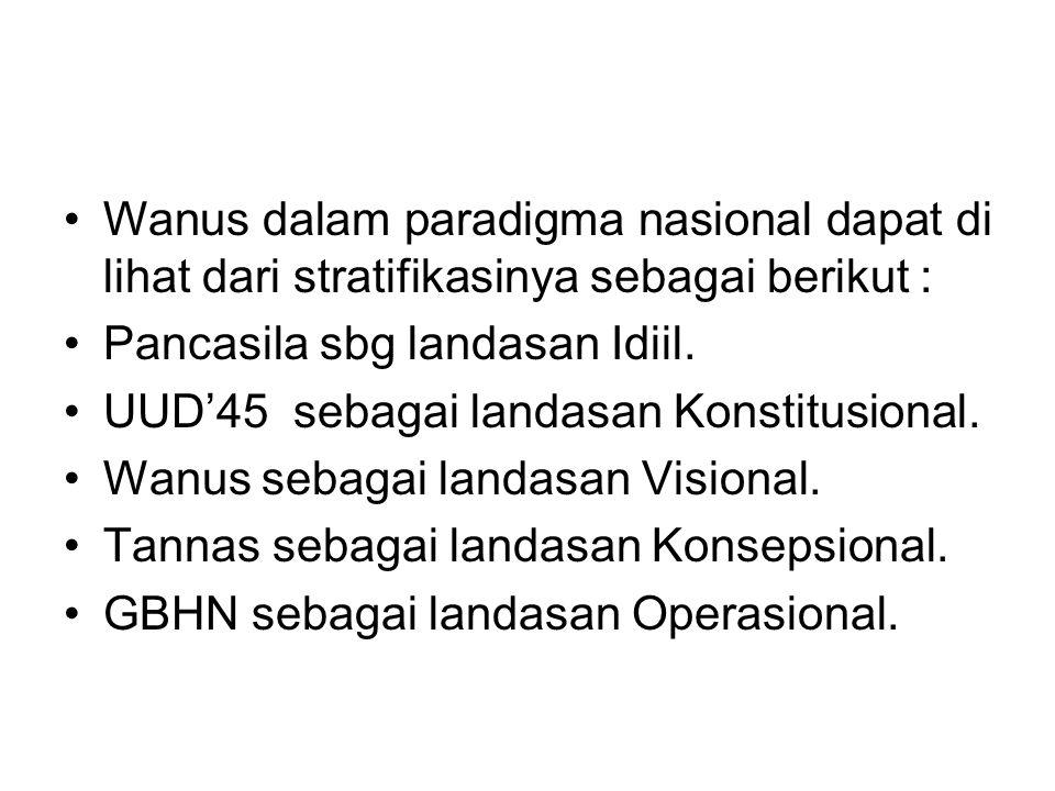 Wanus dalam paradigma nasional dapat di lihat dari stratifikasinya sebagai berikut :