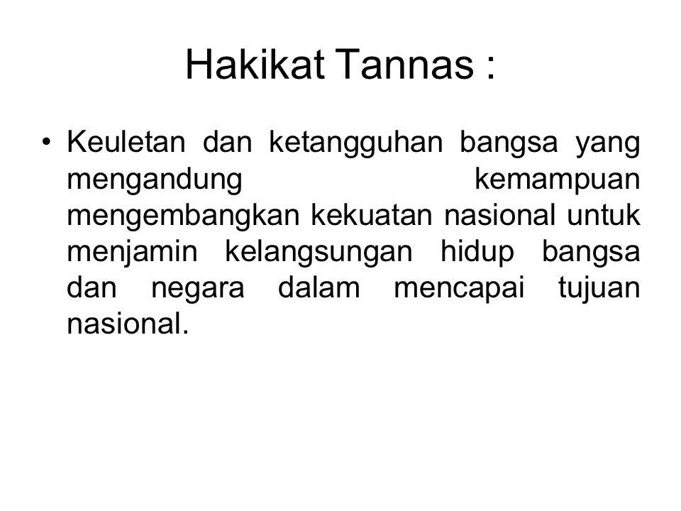 Hakikat Tannas :