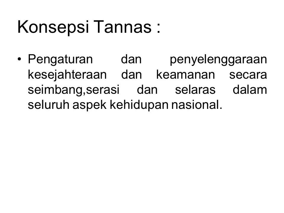 Konsepsi Tannas :