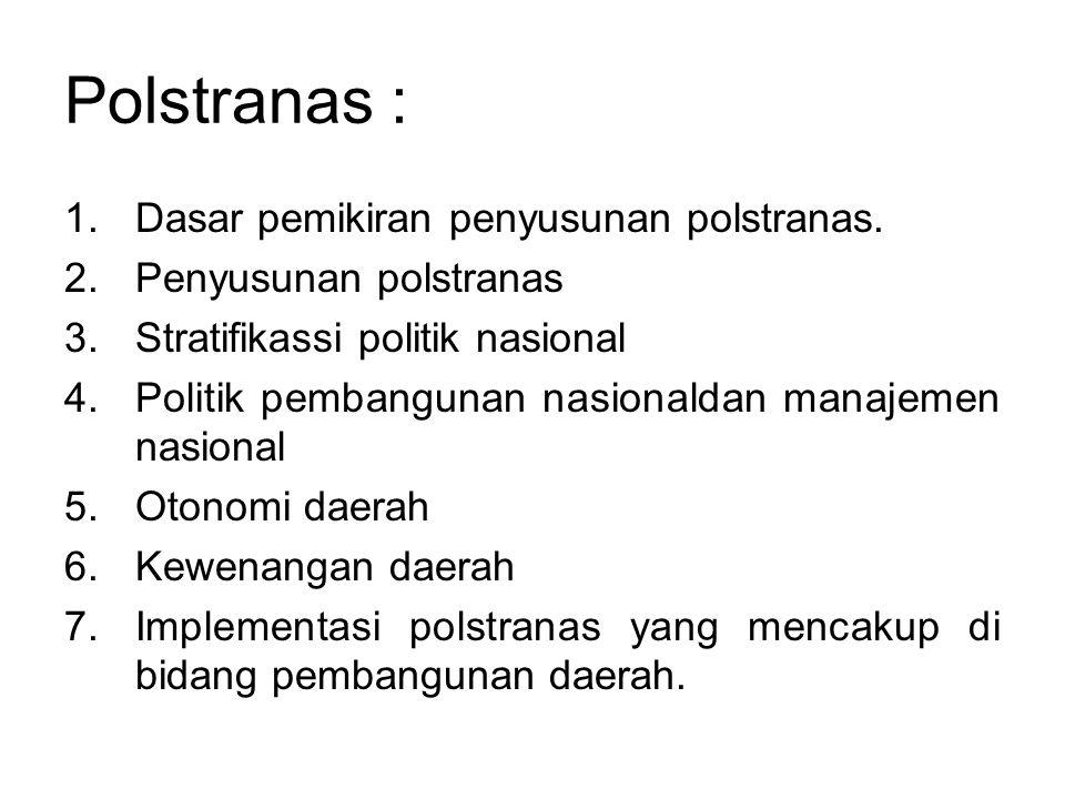 Polstranas : Dasar pemikiran penyusunan polstranas.