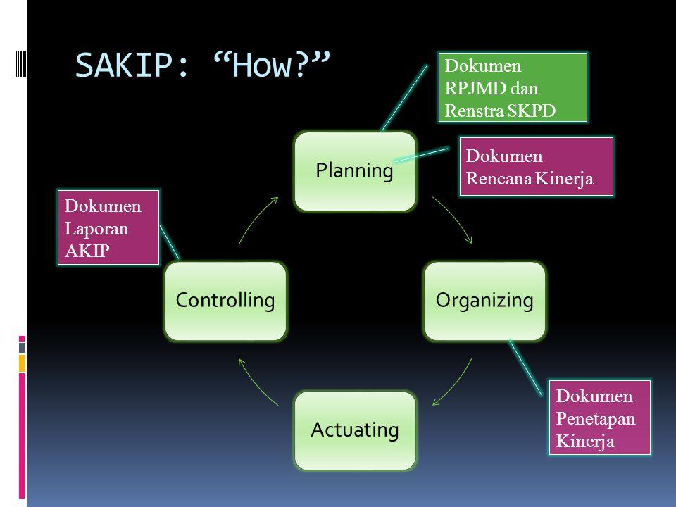 SAKIP: How Dokumen RPJMD dan Renstra SKPD Dokumen Rencana Kinerja