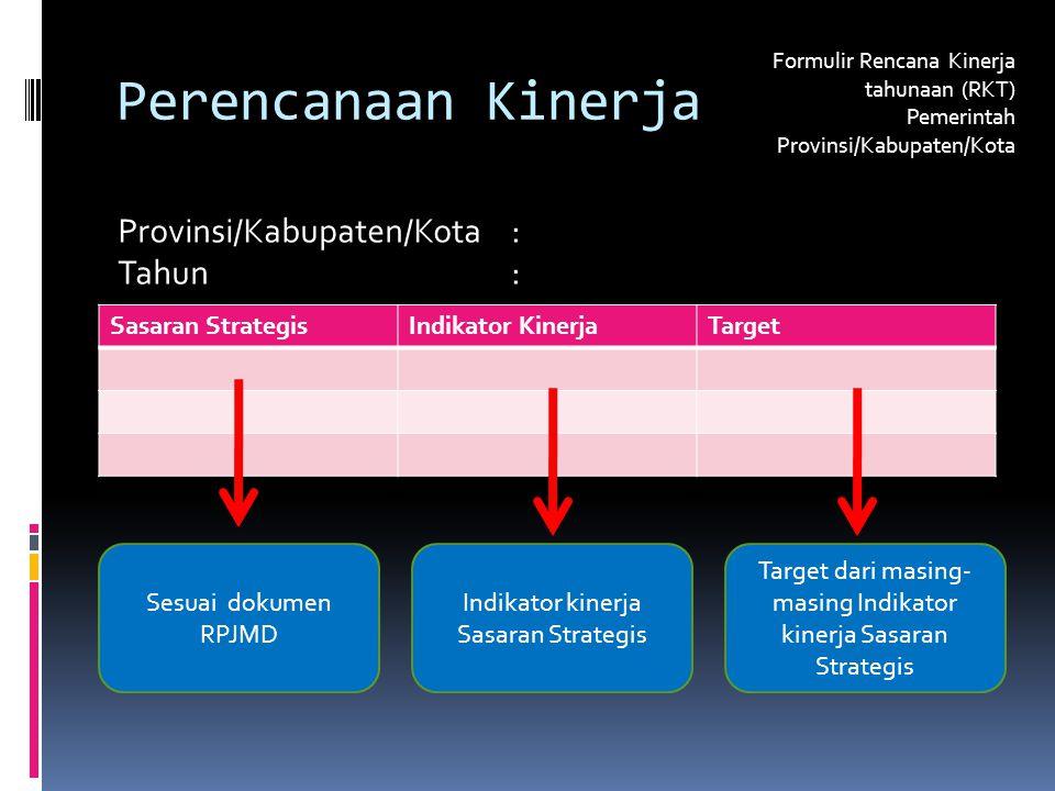 Perencanaan Kinerja Provinsi/Kabupaten/Kota : Tahun :