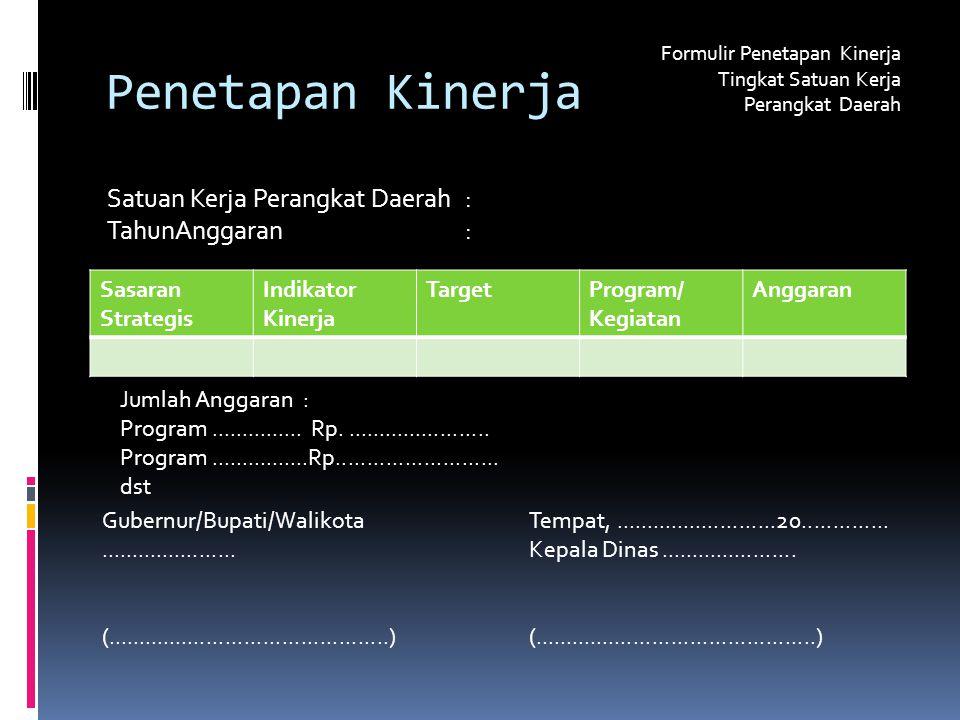 Penetapan Kinerja Satuan Kerja Perangkat Daerah : TahunAnggaran :