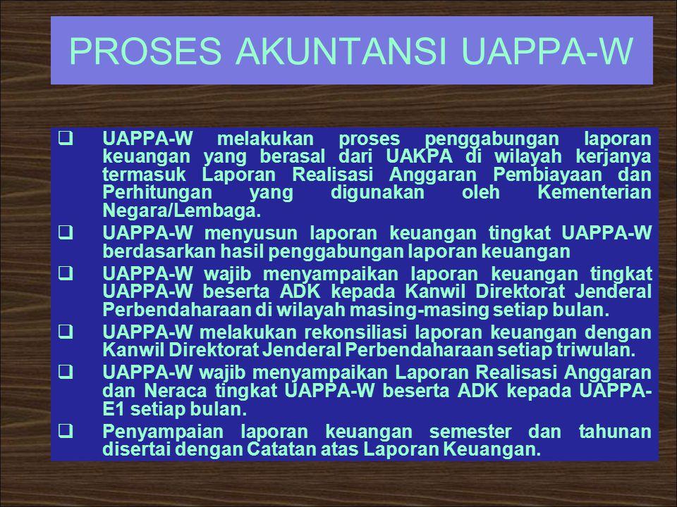 PROSES AKUNTANSI UAPPA-W