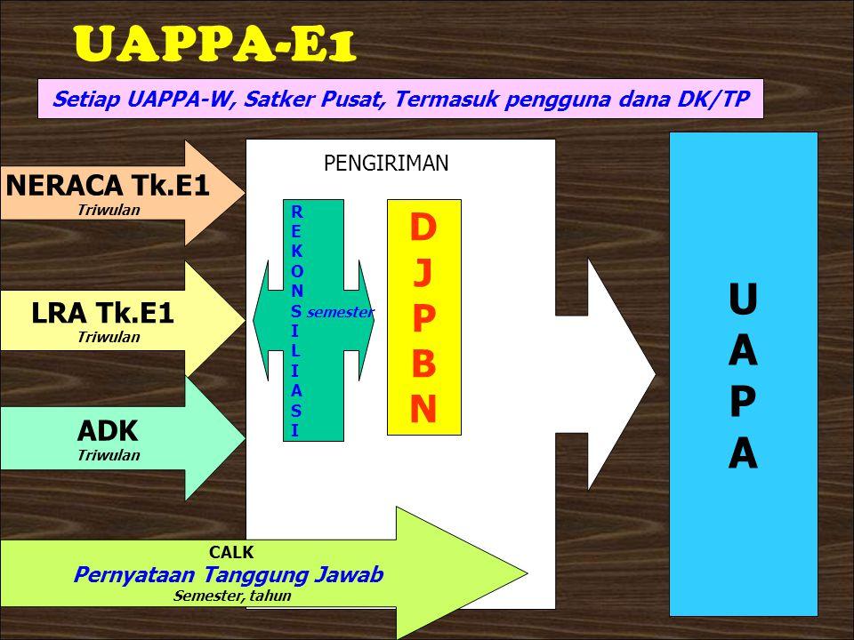 UAPPA-E1 U A P D J P B N NERACA Tk.E1 LRA Tk.E1 ADK