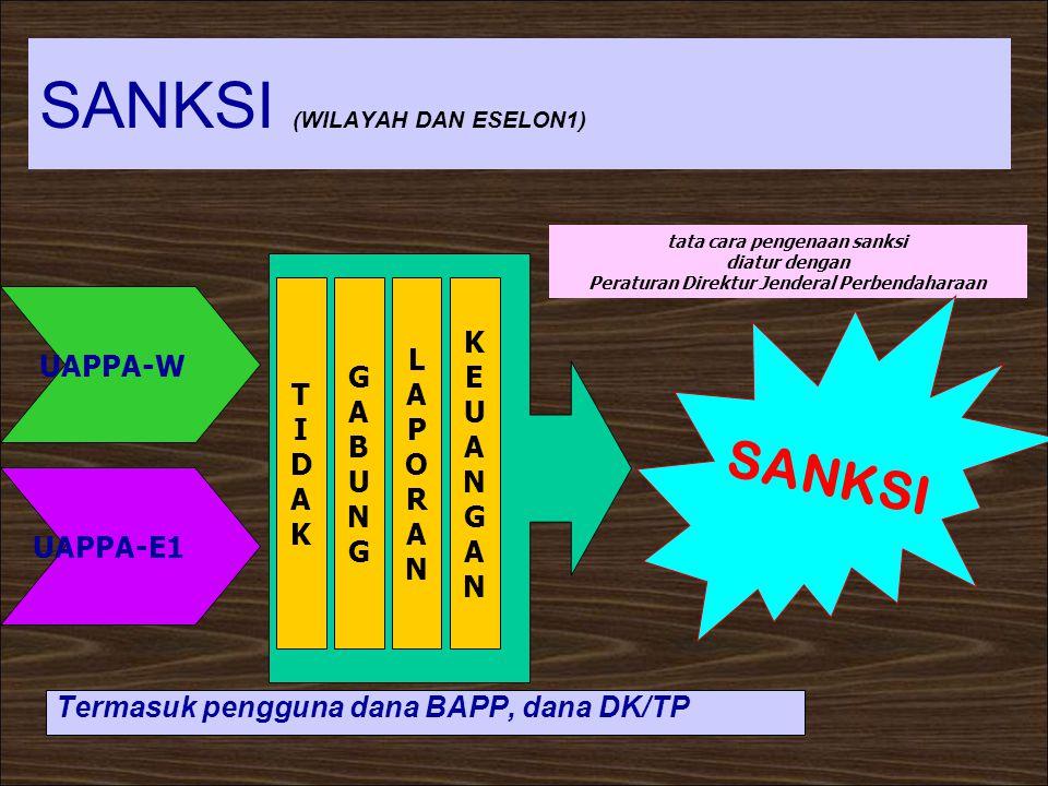 SANKSI (WILAYAH DAN ESELON1)