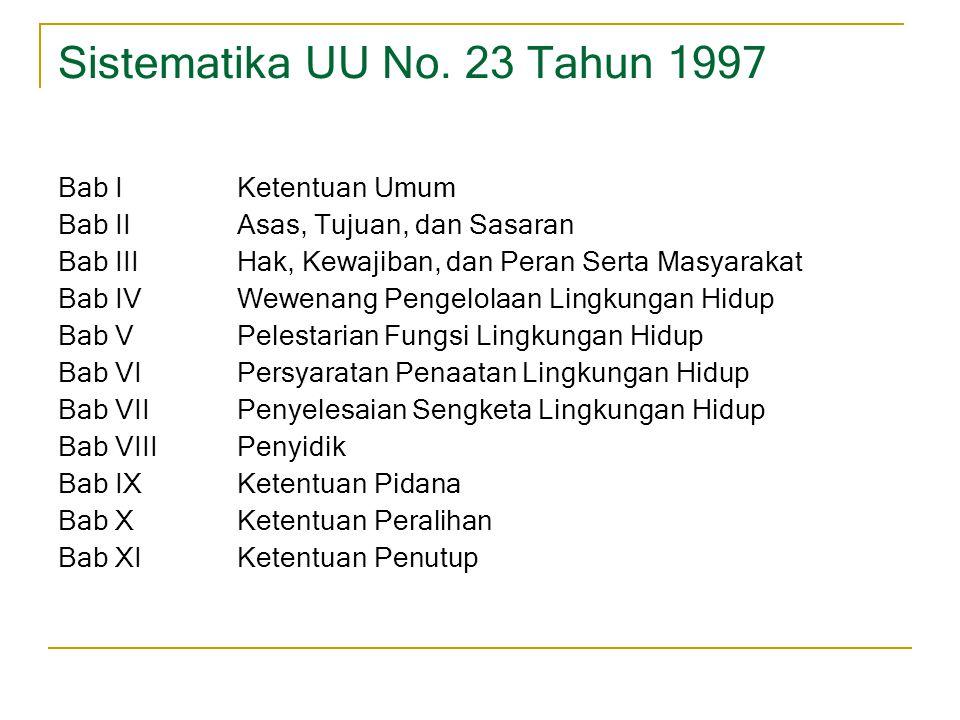 Sistematika UU No. 23 Tahun 1997