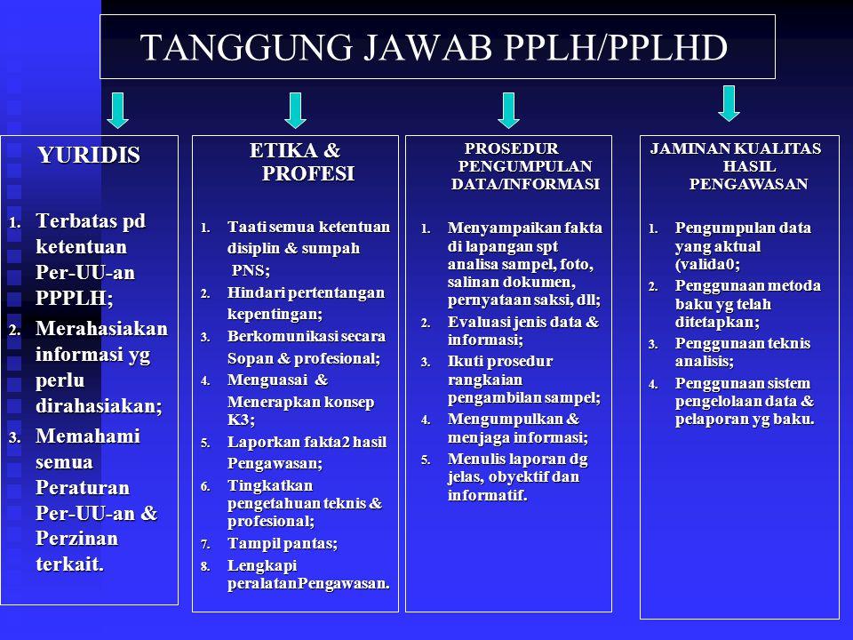 TANGGUNG JAWAB PPLH/PPLHD