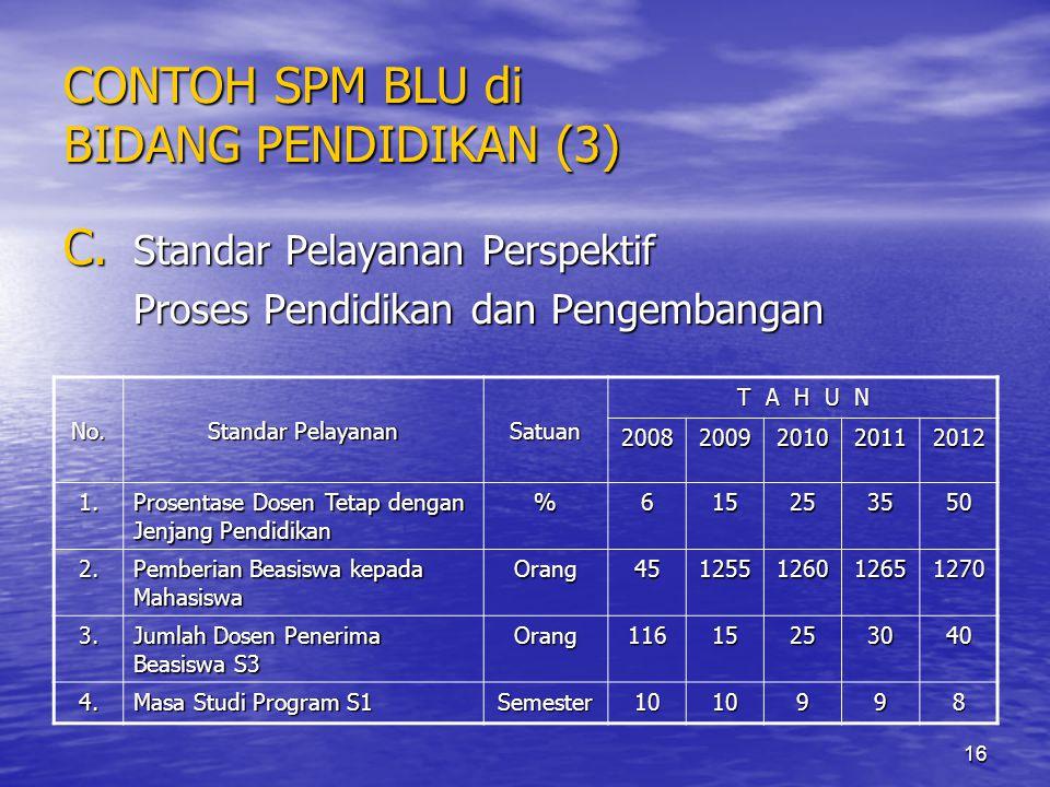CONTOH SPM BLU di BIDANG PENDIDIKAN (3)