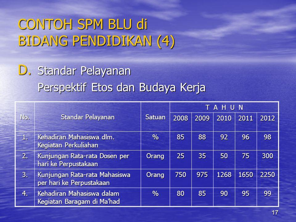 CONTOH SPM BLU di BIDANG PENDIDIKAN (4)