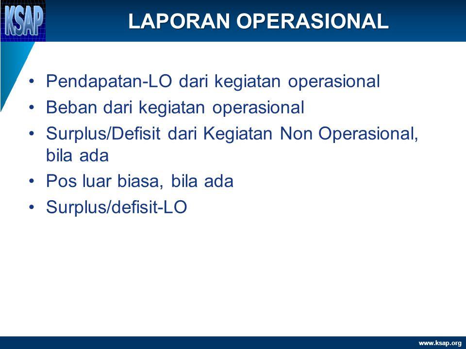 LAPORAN OPERASIONAL Pendapatan-LO dari kegiatan operasional