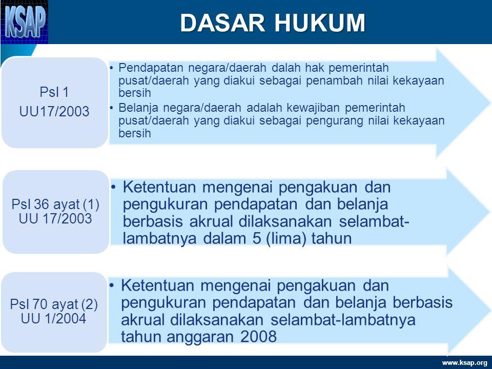 DASAR HUKUM Psl 1. UU17/2003. Pendapatan negara/daerah dalah hak pemerintah pusat/daerah yang diakui sebagai penambah nilai kekayaan bersih.