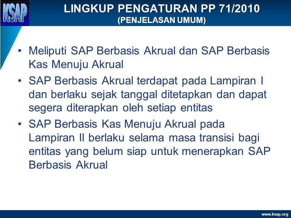 LINGKUP PENGATURAN PP 71/2010 (PENJELASAN UMUM)