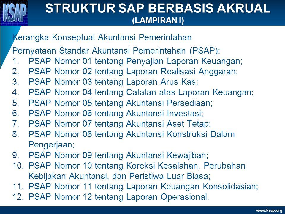 STRUKTUR SAP BERBASIS AKRUAL (LAMPIRAN I)