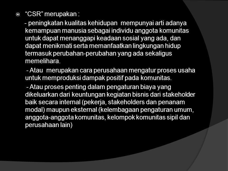 CSR merupakan :