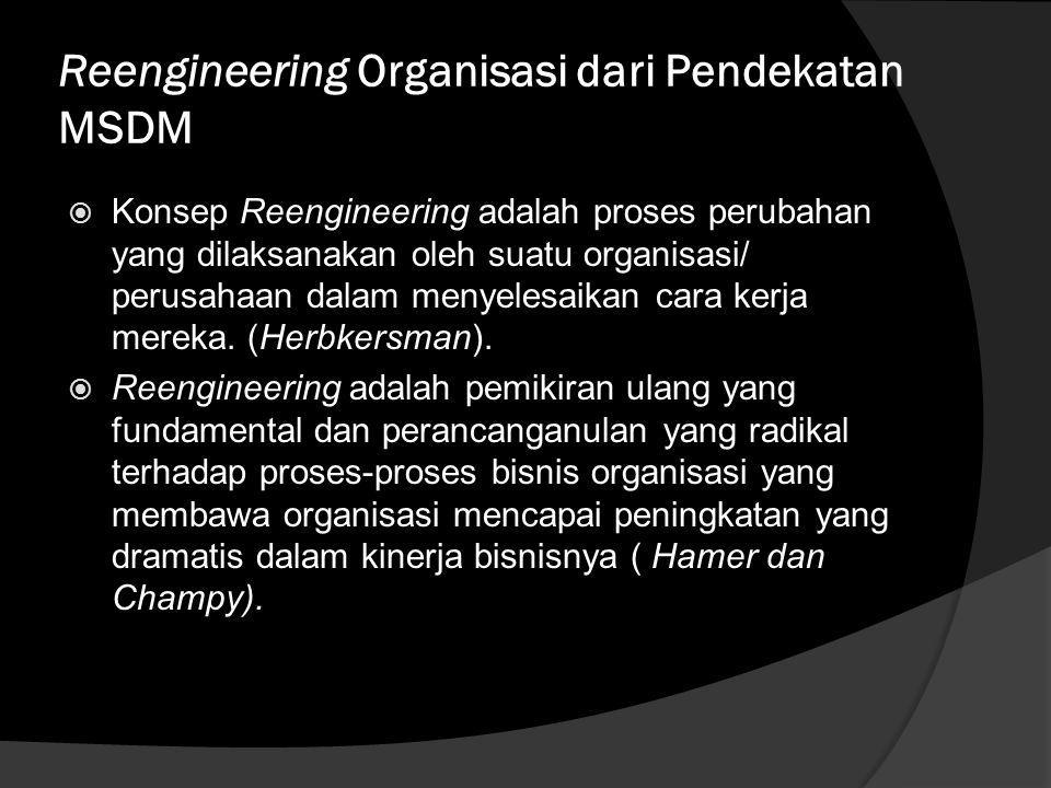 Reengineering Organisasi dari Pendekatan MSDM