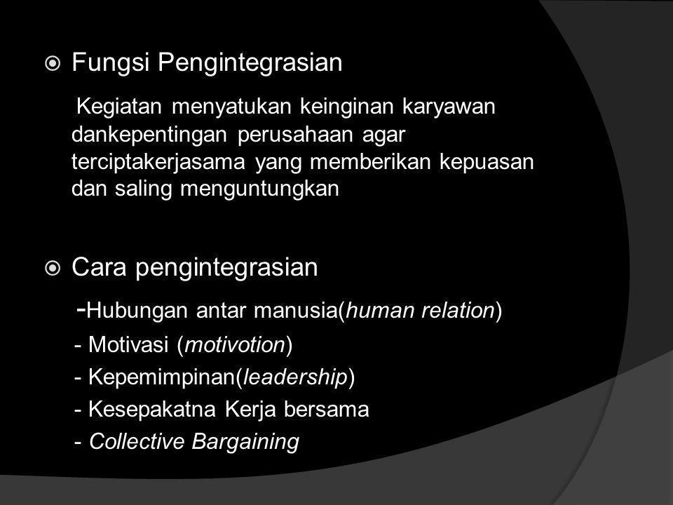 -Hubungan antar manusia(human relation)