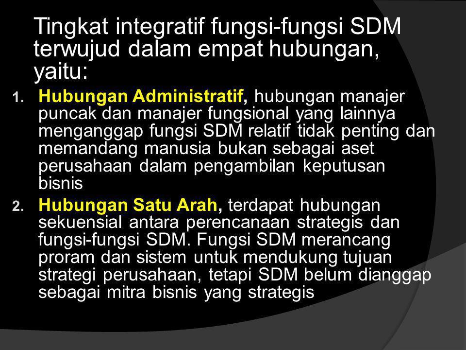 Tingkat integratif fungsi-fungsi SDM terwujud dalam empat hubungan, yaitu: