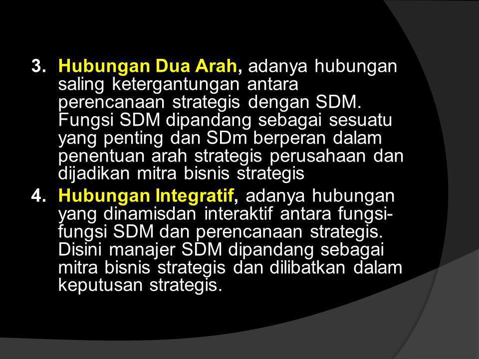 3. Hubungan Dua Arah, adanya hubungan saling ketergantungan antara perencanaan strategis dengan SDM. Fungsi SDM dipandang sebagai sesuatu yang penting dan SDm berperan dalam penentuan arah strategis perusahaan dan dijadikan mitra bisnis strategis