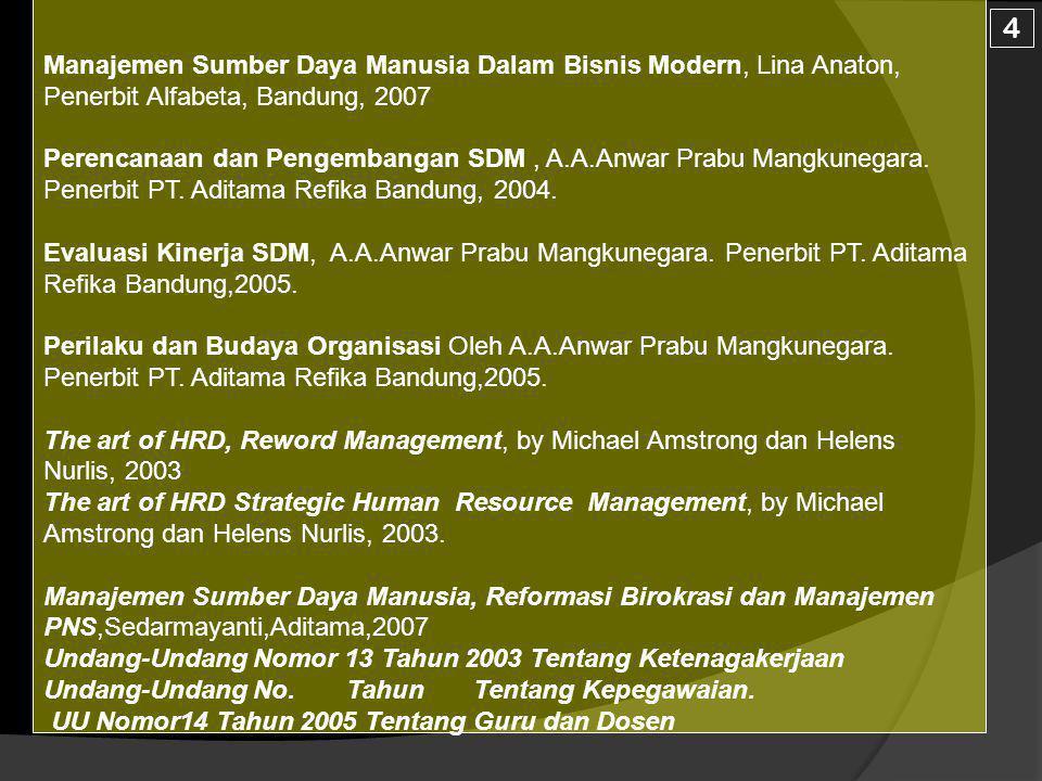 Manajemen Sumber Daya Manusia Dalam Bisnis Modern, Lina Anaton, Penerbit Alfabeta, Bandung, 2007