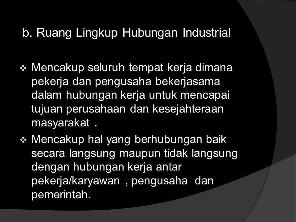 b. Ruang Lingkup Hubungan Industrial