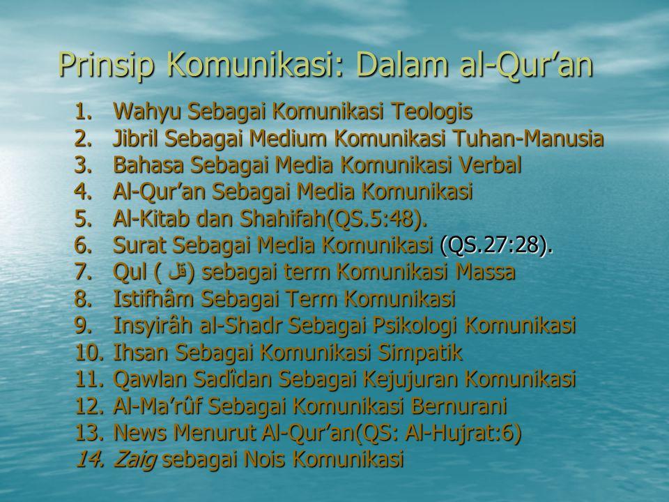 Prinsip Komunikasi: Dalam al-Qur'an