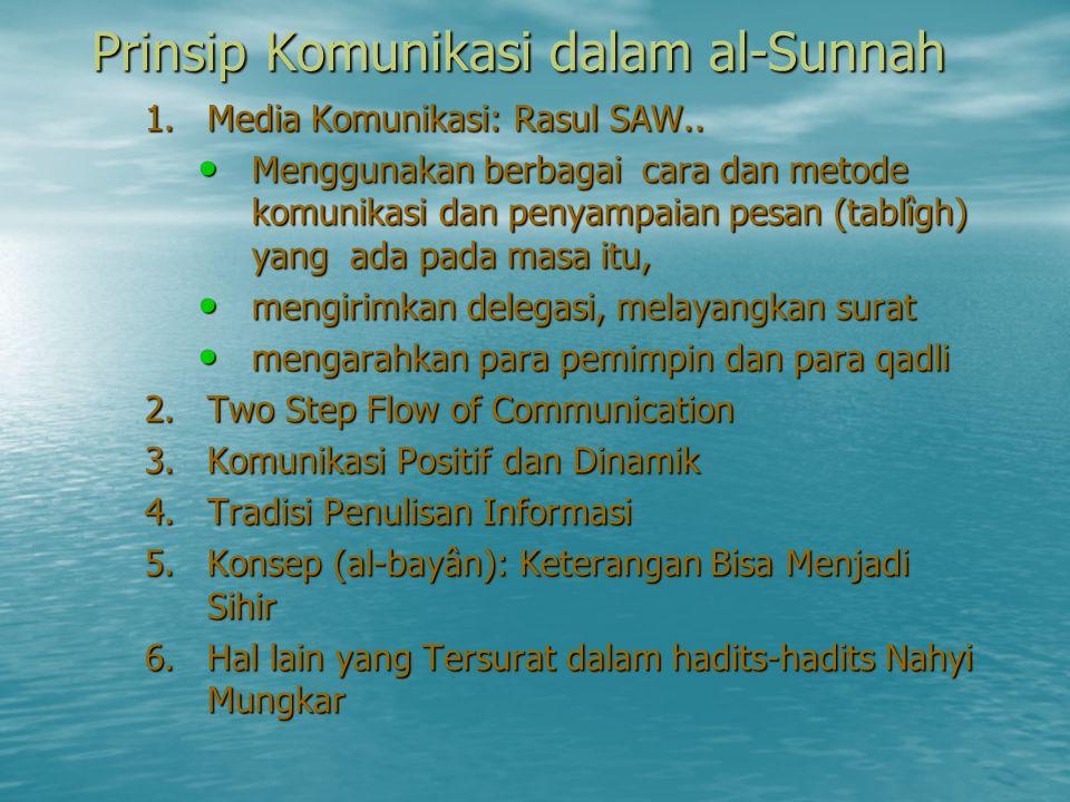 Prinsip Komunikasi dalam al-Sunnah