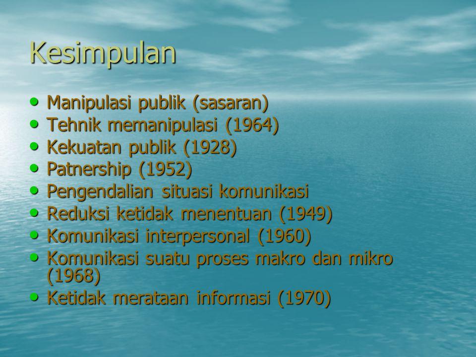 Kesimpulan Manipulasi publik (sasaran) Tehnik memanipulasi (1964)