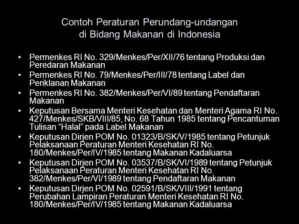 Contoh Peraturan Perundang-undangan di Bidang Makanan di Indonesia
